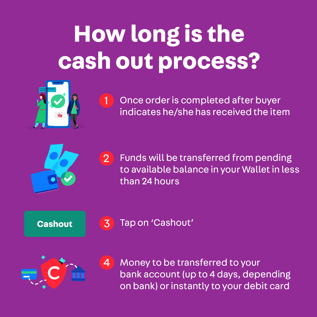 Pending balance and Cash Out to Wallet – Carousell Help